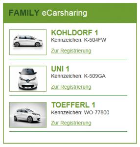 eCharsharing